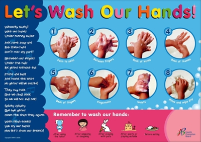 Lets Wash Our Hands